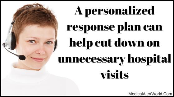 Personalized Response Plan